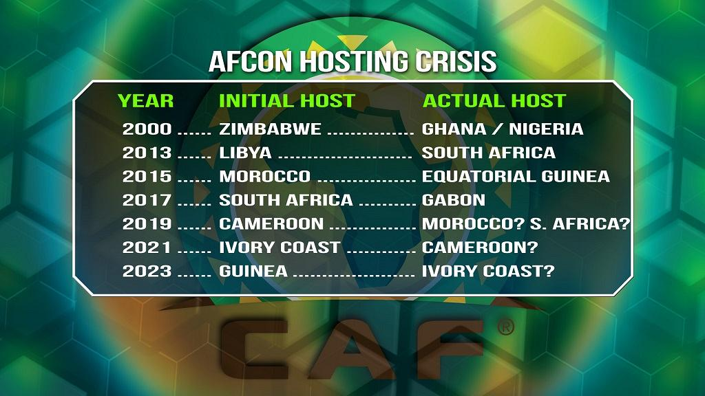 Is it time for CAF to revise process of awarding AFCON hosting rights?
